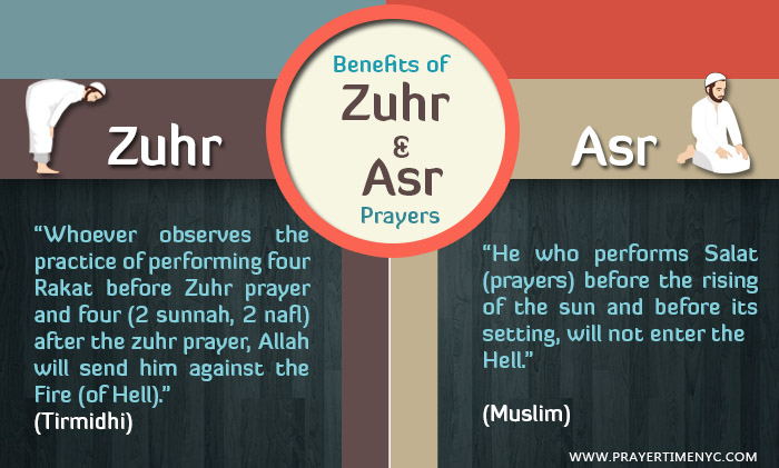 zuhr prayer benefits