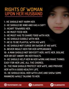 Women Rights over husband