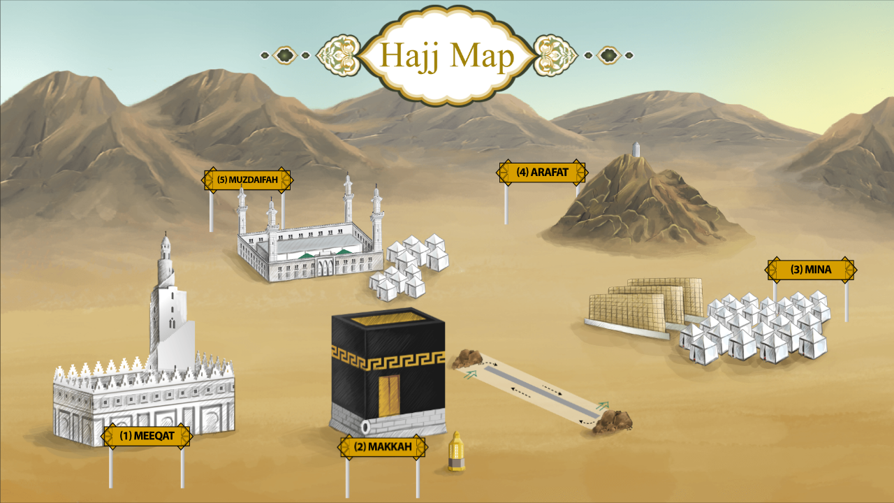 method of performing hajj